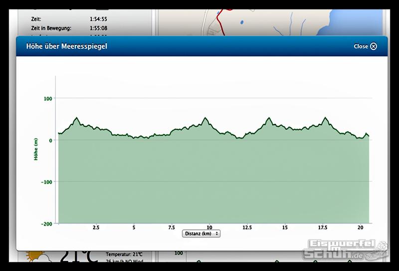 EISWUERFELIMSCHUH - Fuerteventura Challenge 2014 Triathlon Spanien (489)